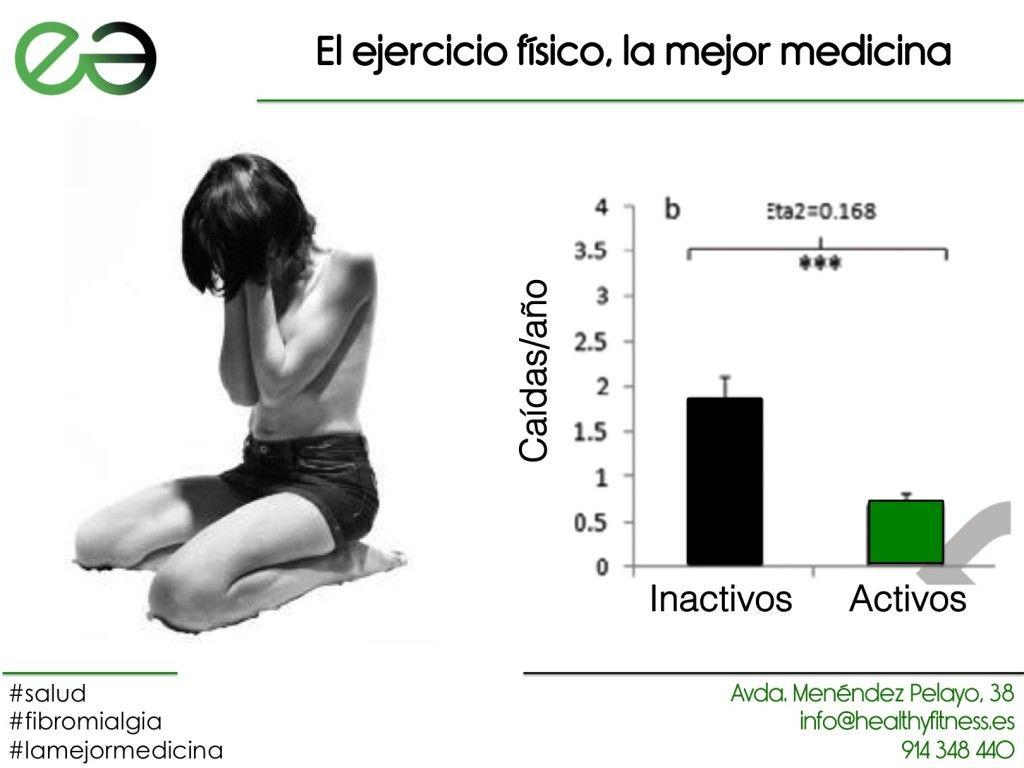 ejercicio y fibromialgia