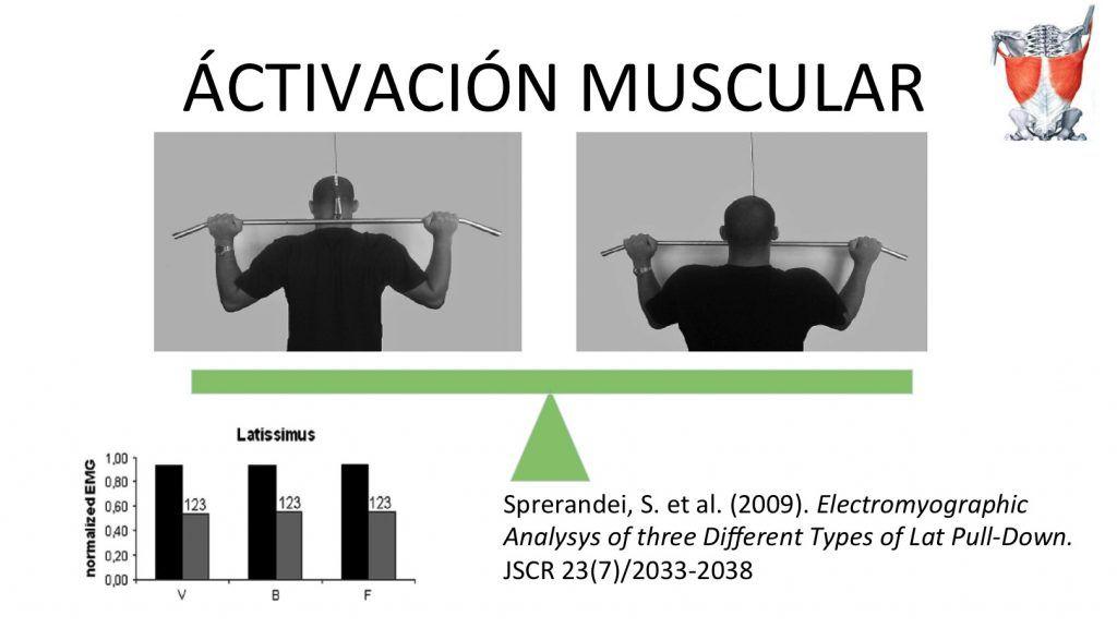 jalon tras nuca activacion muscular